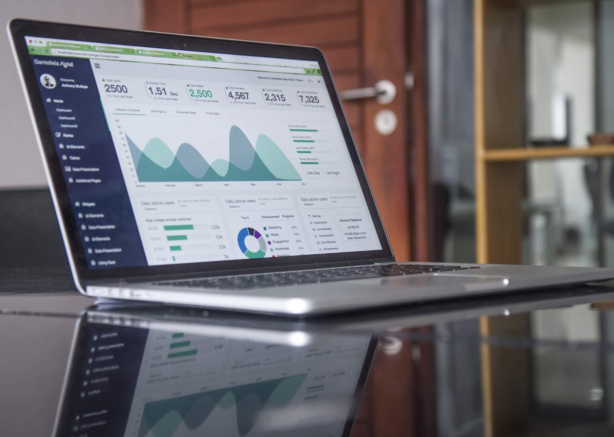 5 Best WordPress Website Speed Test Tools 2020